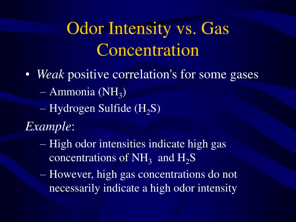 Odor Intensity vs. Gas Concentration