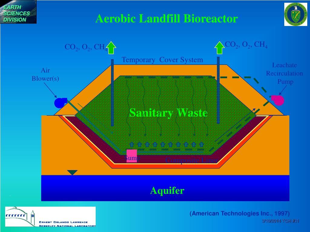Aerobic Landfill Bioreactor