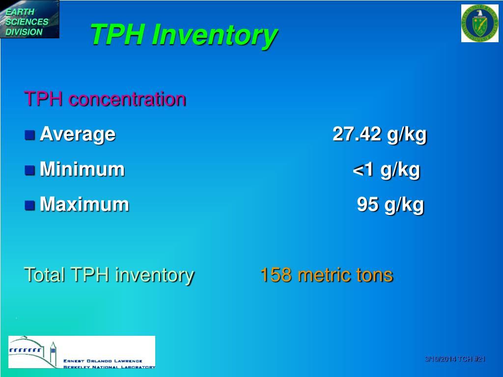 TPH Inventory