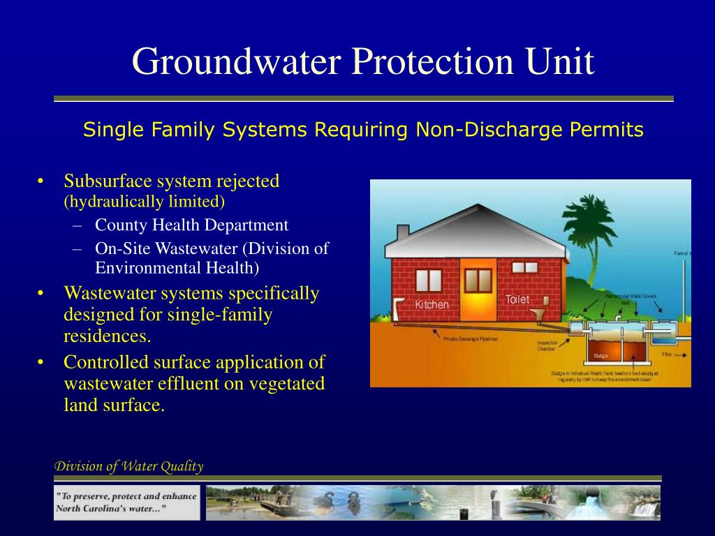 Groundwater Protection Unit