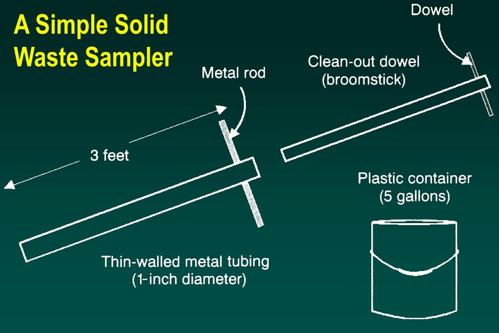 A Simple Solid