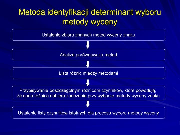 Metoda identyfikacji determinant wyboru metody wyceny