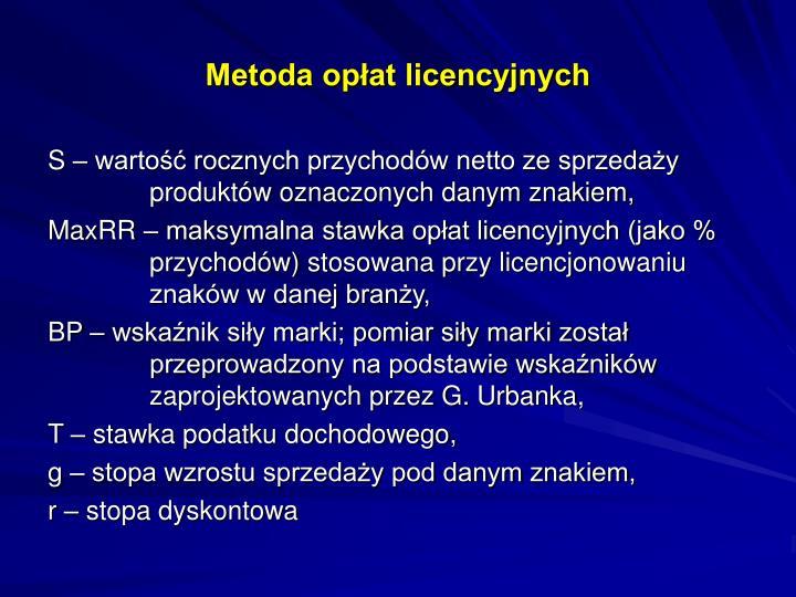 Metoda opłat licencyjnych