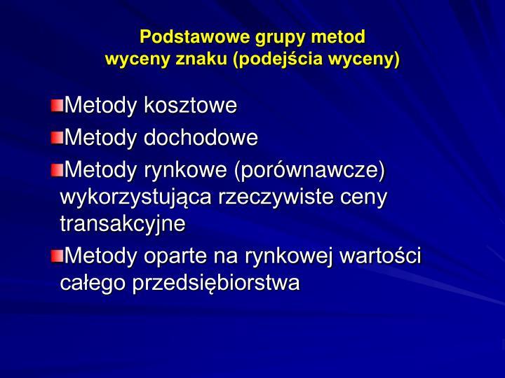 Podstawowe grupy metod