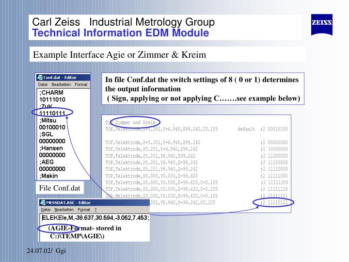 Example Interface Agie or Zimmer & Kreim