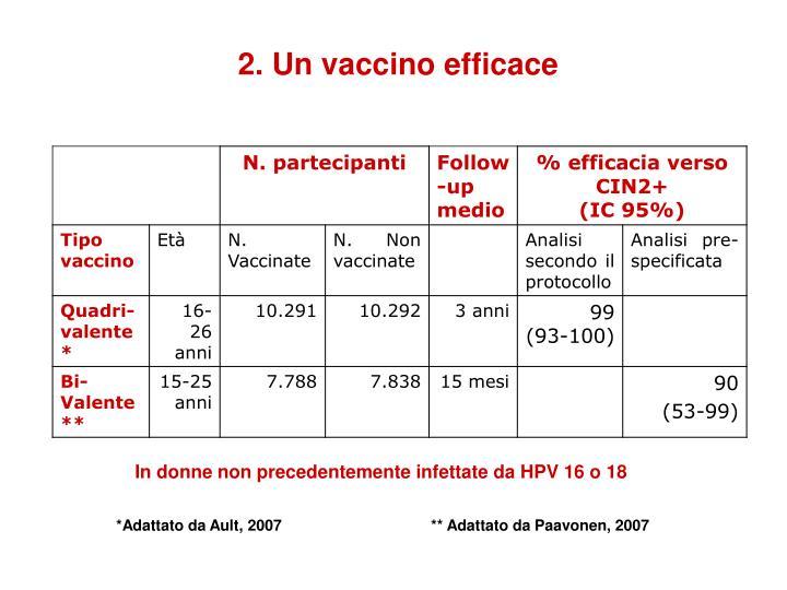 2. Un vaccino efficace