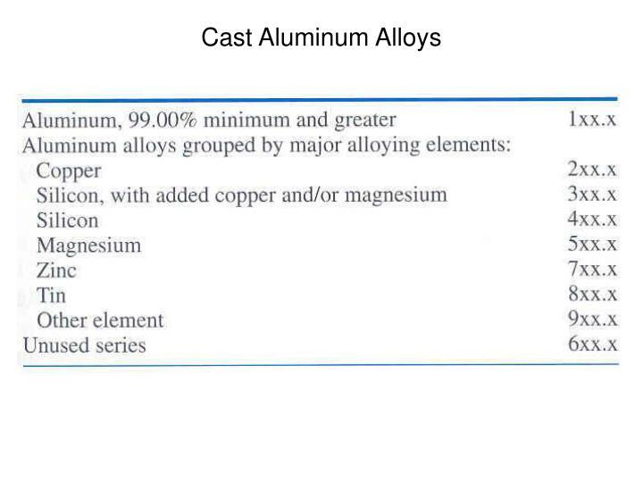 Cast Aluminum Alloys