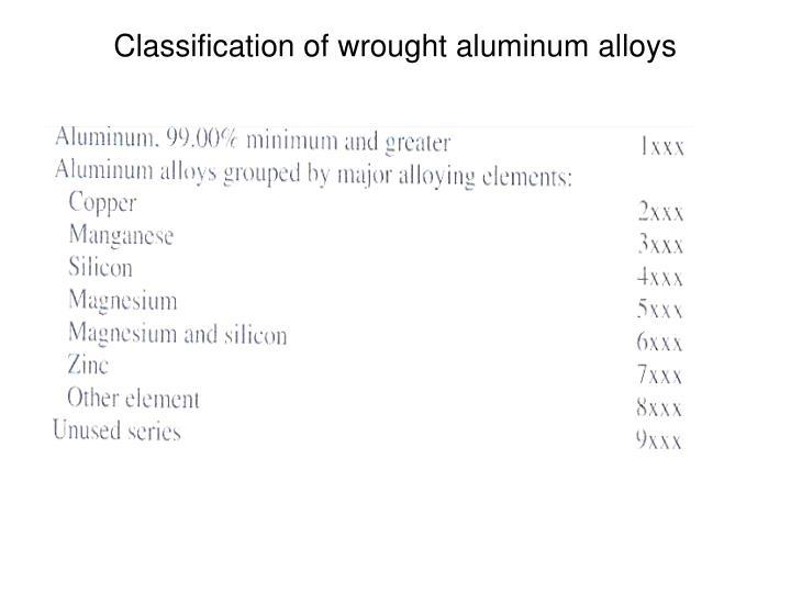 Classification of wrought aluminum alloys