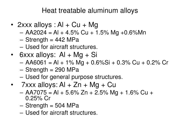 Heat treatable aluminum alloys