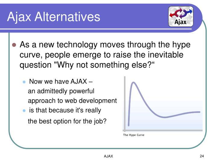 Ajax Alternatives