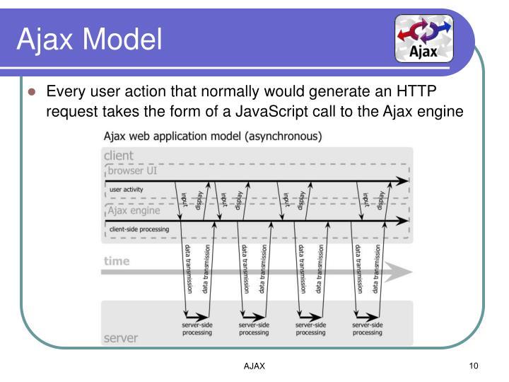 Ajax Model