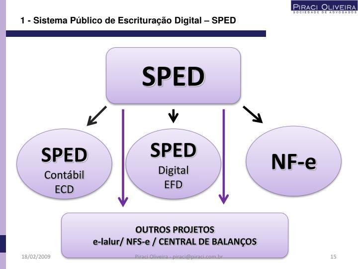 1 - Sistema Público de Escrituração Digital – SPED