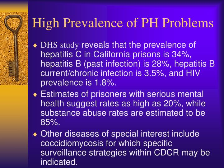 High Prevalence of PH Problems