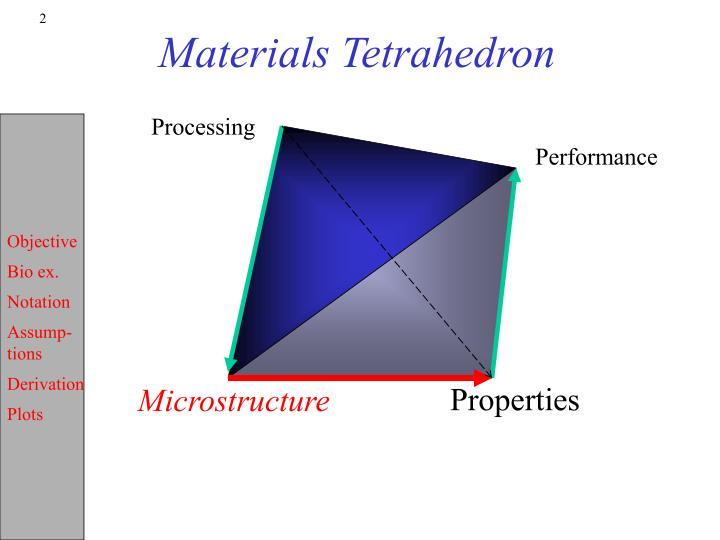 Materials Tetrahedron