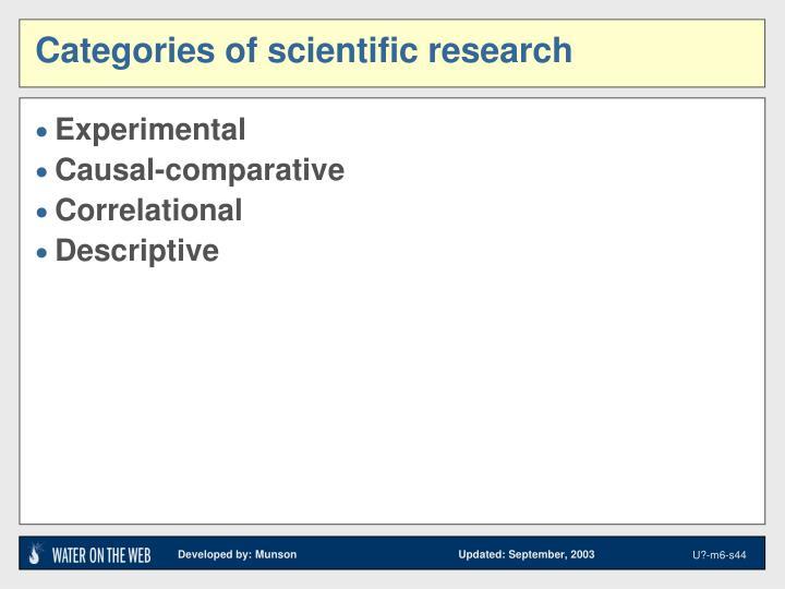 Categories of scientific research
