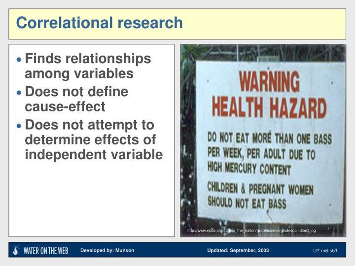 Finds relationships among variables
