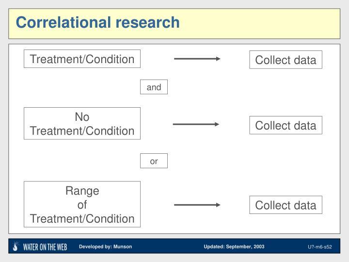 Treatment/Condition