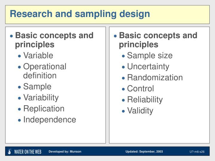 Basic concepts and principles