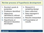 review process of hypothesis development