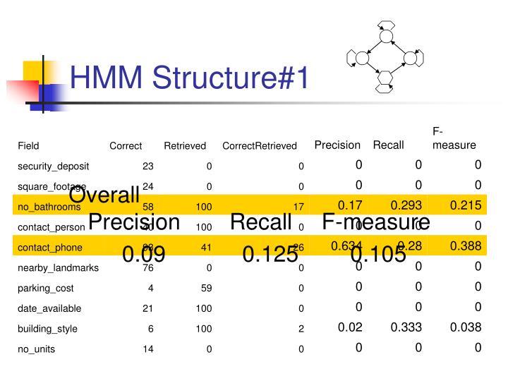 HMM Structure#1
