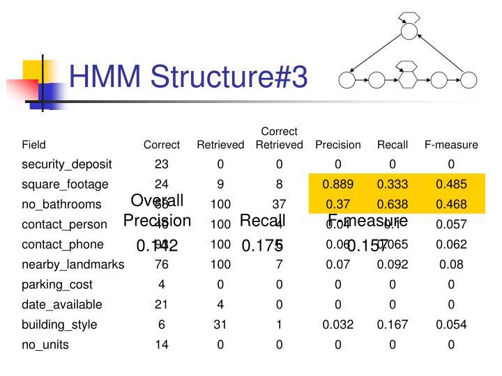 HMM Structure#3