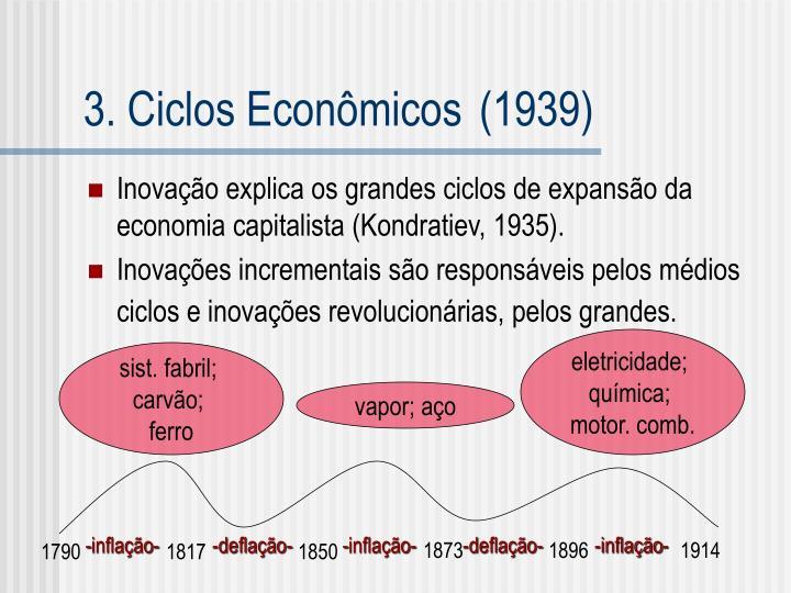 3. Ciclos Econômicos