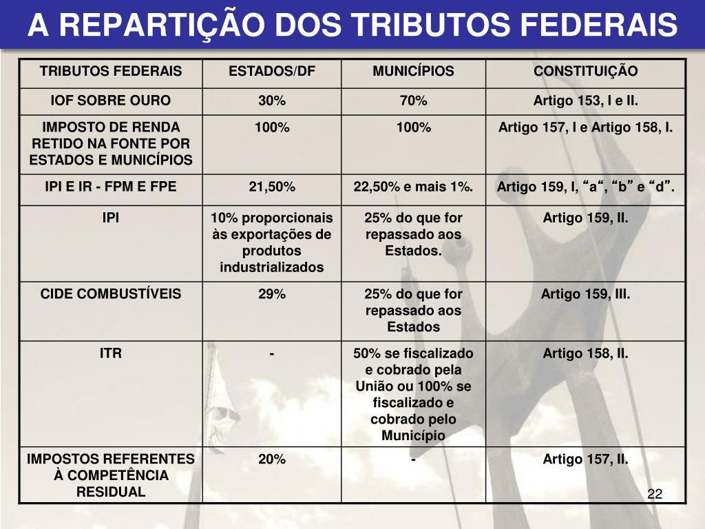 A REPARTIÇÃO DOS TRIBUTOS FEDERAIS