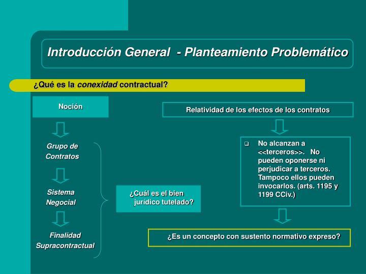 Introducción General  - Planteamiento Problemático