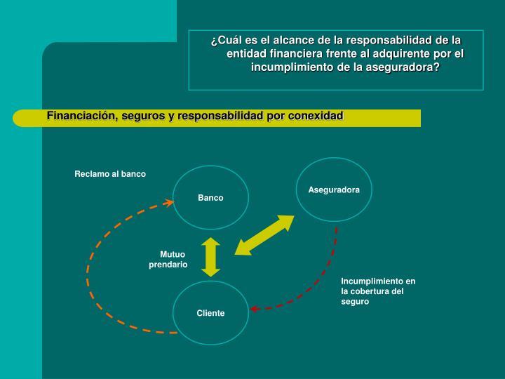 ¿Cuál es el alcance de la responsabilidad de la entidad financiera frente al adquirente por el incumplimiento de la aseguradora?