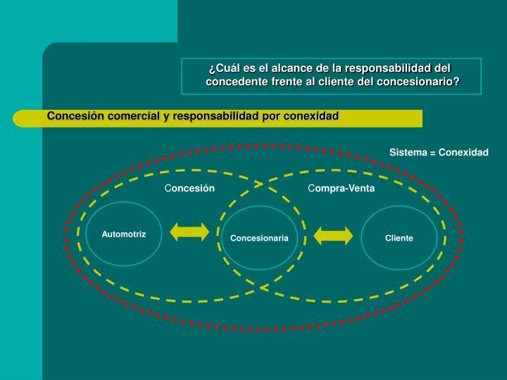 ¿Cuál es el alcance de la responsabilidad del concedente frente al cliente del concesionario?