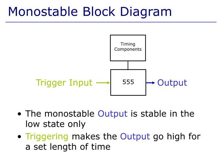 The monostable
