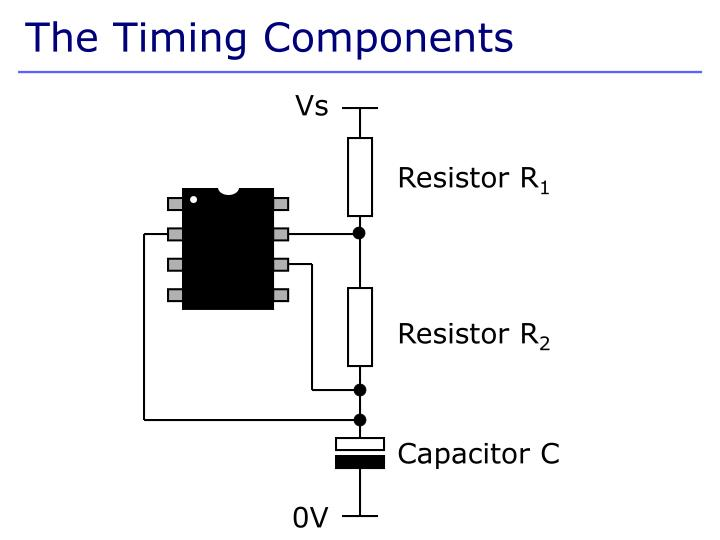 The Timing Components