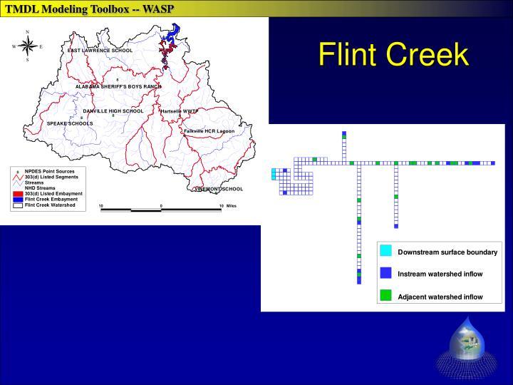 Flint Creek