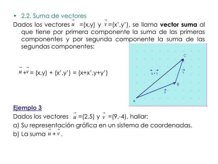 2.2. Suma de vectores