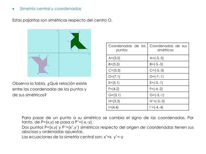 Simetría central y coordenadas