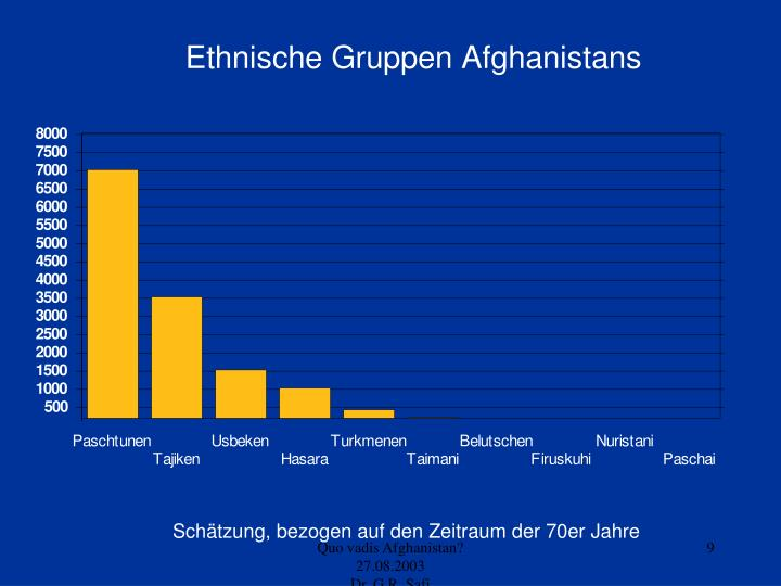 Quo vadis Afghanistan?                             27.08.2003                                                 Dr. G.R. Safi