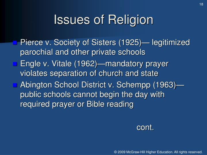Issues of Religion