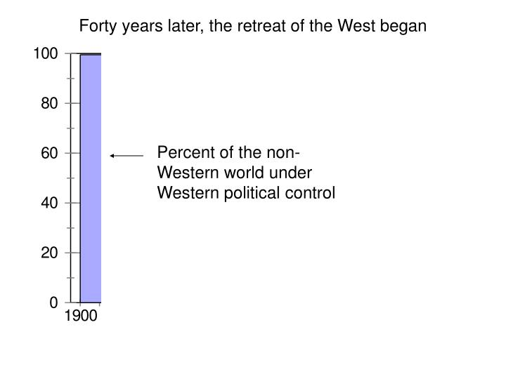 Forty years later, the retreat of the West began