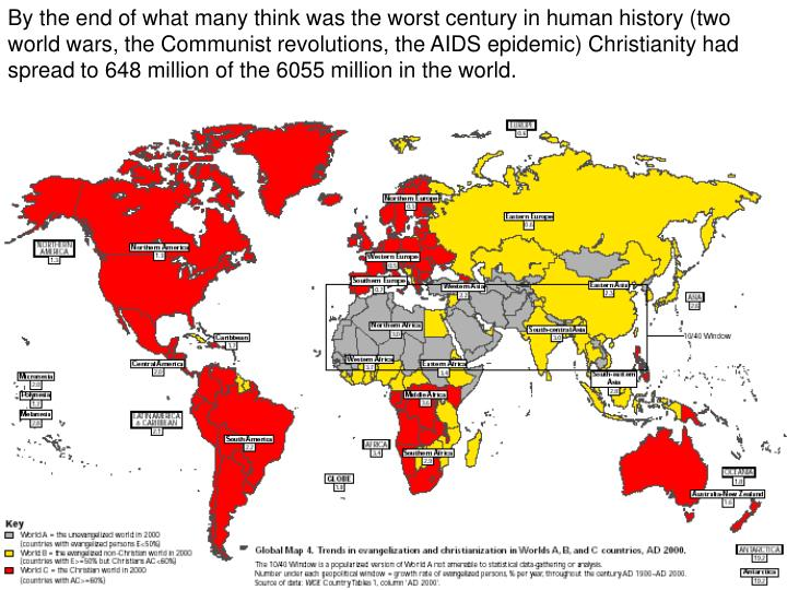 By the end of what many think was the worst century in human history (two world wars, the Communist revolutions, the AIDS epidemic) Christianity had spread to 648 million of the 6055 million in the world.
