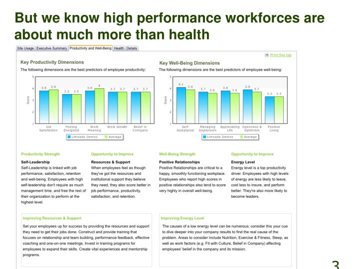But we know high performance workforces are about much more than health