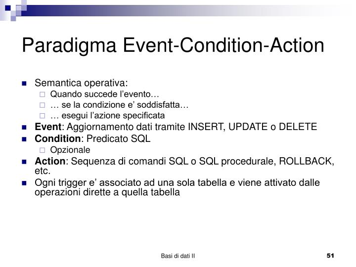 Paradigma Event-Condition-Action