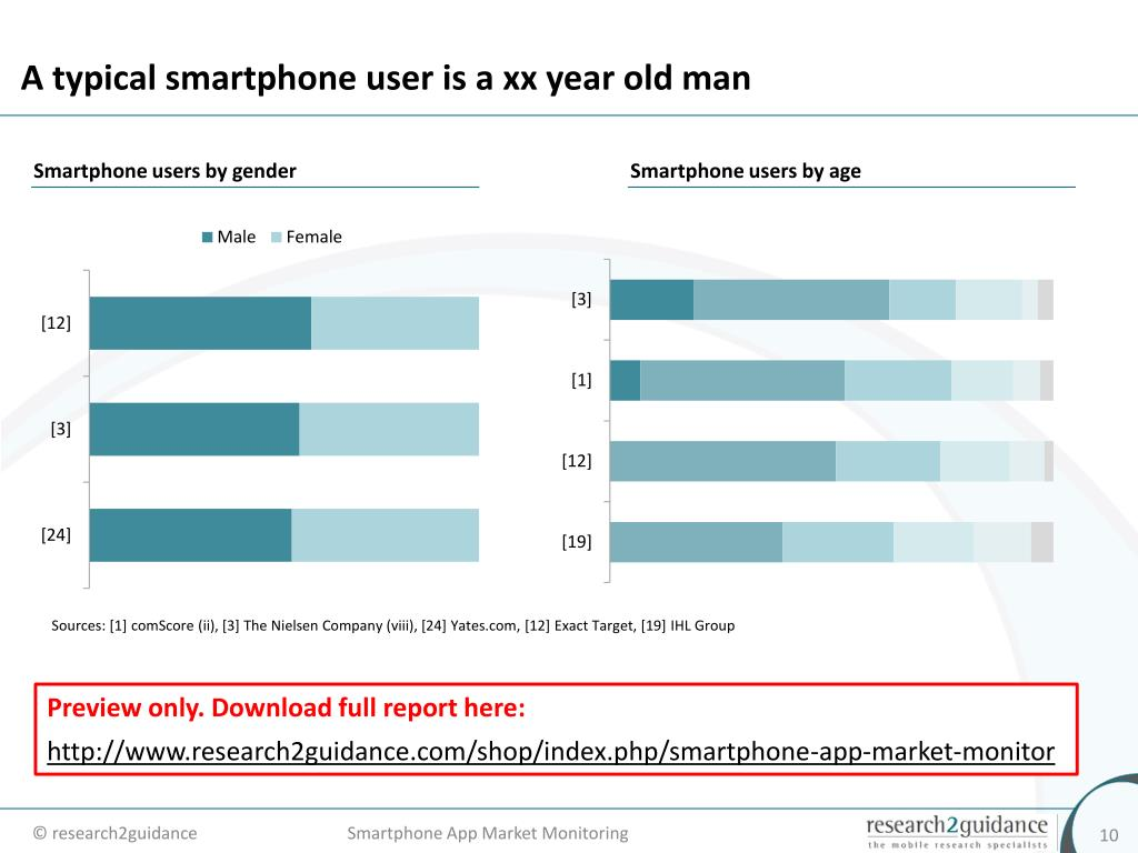 A typical smartphone user is a xx year old man