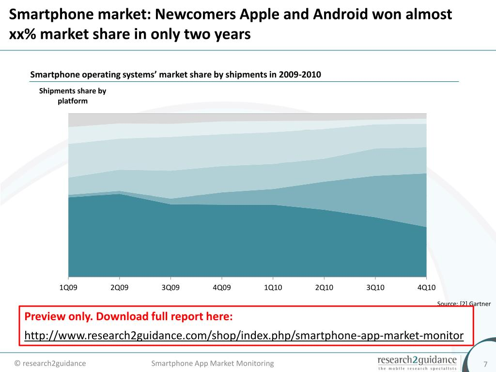 Smartphone market: Newcomers Apple and Android won almost xx% market share in only two years