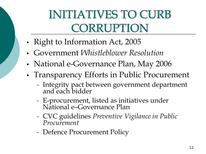 INITIATIVES TO CURB CORRUPTION