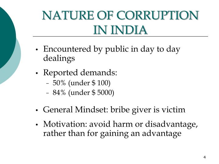 NATURE OF CORRUPTION IN INDIA