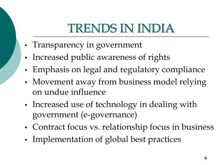 TRENDS IN INDIA
