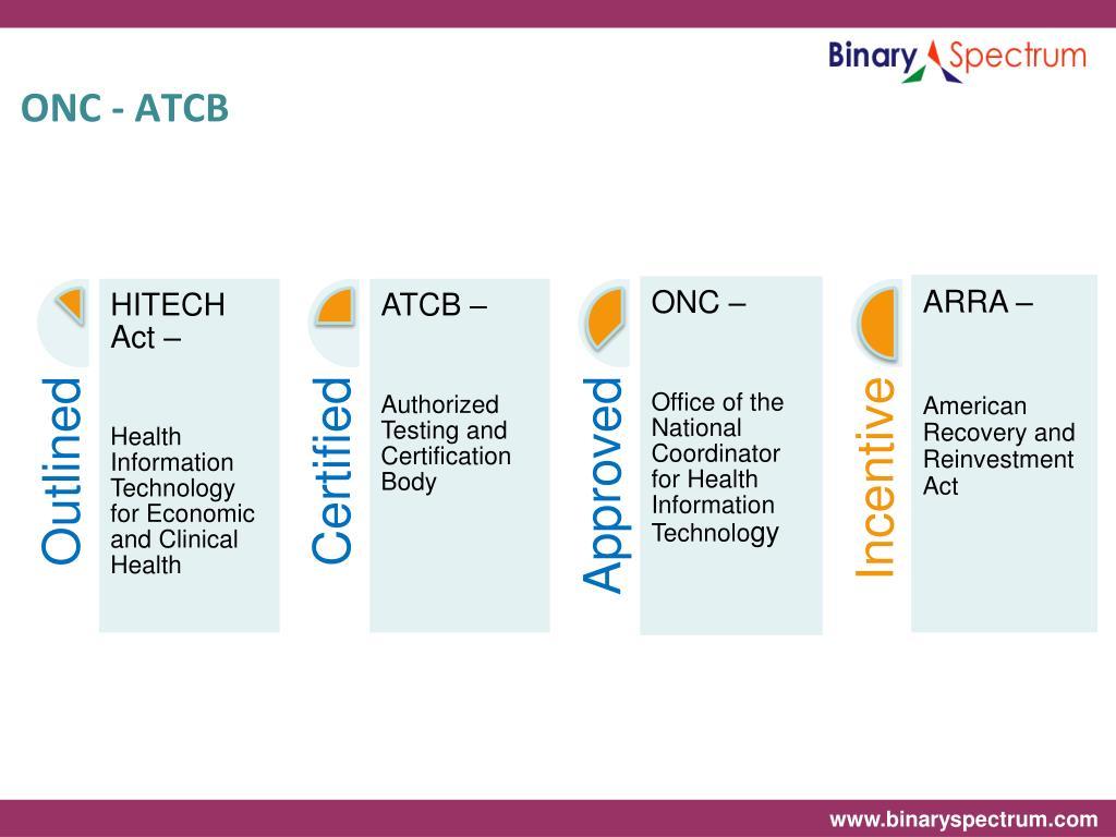 ONC - ATCB