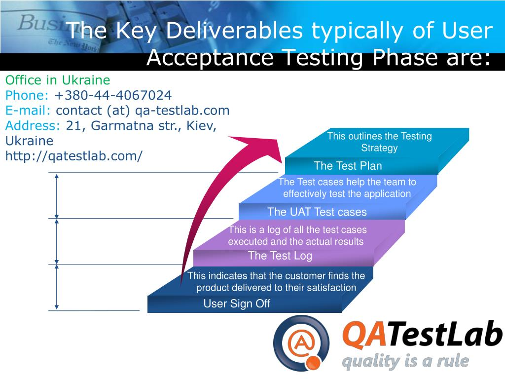 The Key Deliverables typically of User Acceptance Testing Phase are: