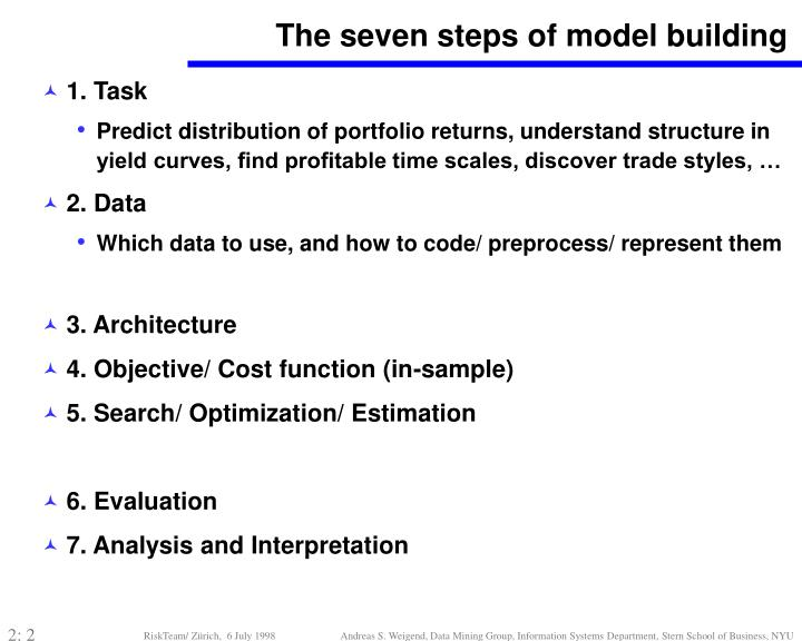 The seven steps of model building