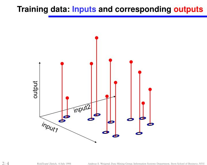 Training data: